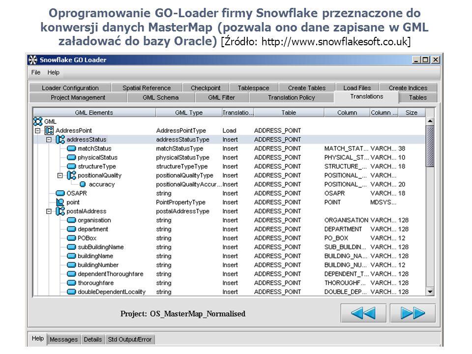 Oprogramowanie GO-Loader firmy Snowflake przeznaczone do konwersji danych MasterMap (pozwala ono dane zapisane w GML załadować do bazy Oracle) [Źródło: http://www.snowflakesoft.co.uk]